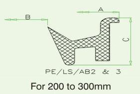 Prabhat Elastomers Pvt Ltd   Vitrified Clay Pipe Gasket
